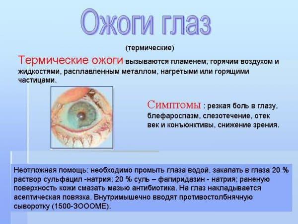 термические ожоги глаз